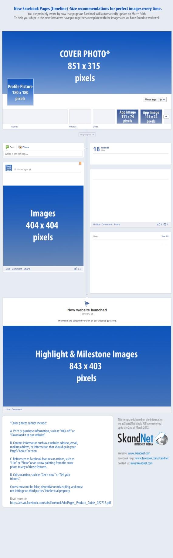 Facebook Imagenes Dimensiones 2014