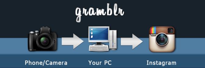 Gramblr sube imágenes desde pc a Instagram